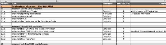 ccie-spreadsheet
