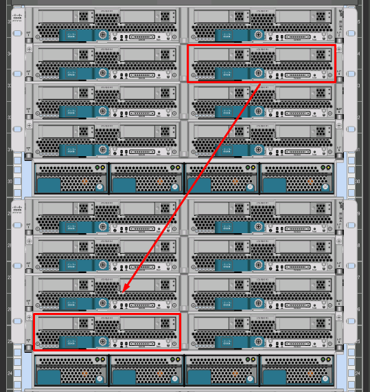 How to move a UCS Blade from one chassis to another - Overlaid