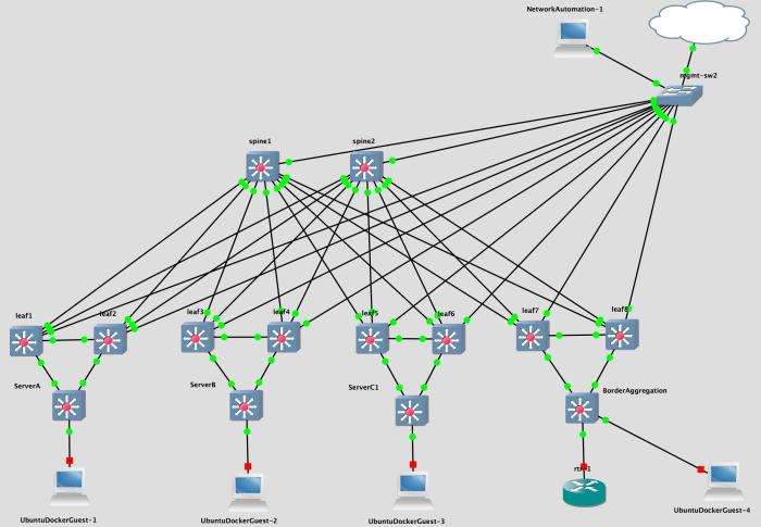Arista BGP EVPN - Ansible Lab - Overlaid