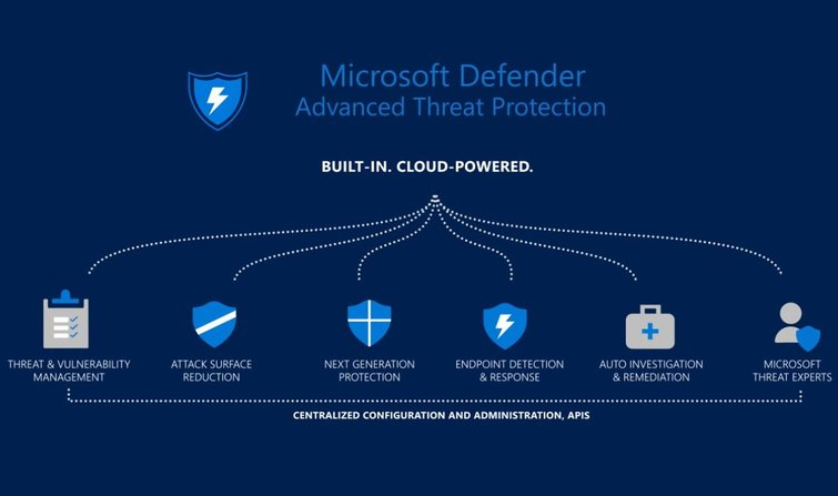 Программное обеспечение Microsoft Preps Defender ATP Security для MacOS