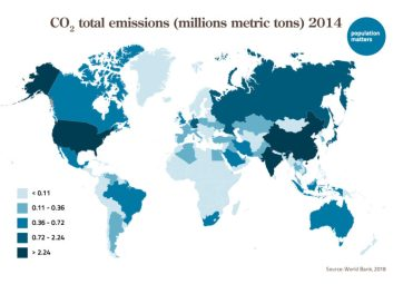 CO2 total emissions around the World