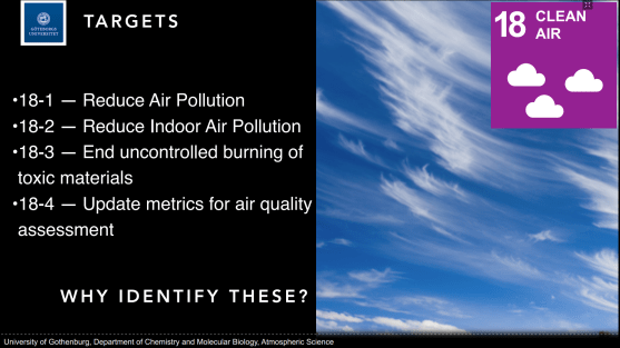 Clean Air targets