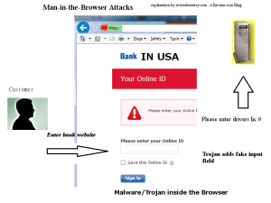 man-in-the-browser
