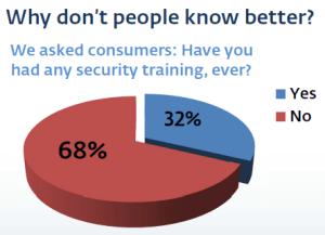 security-awareness-training