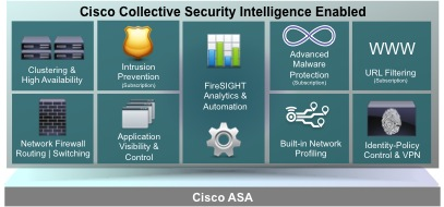 cisco-asa-firepower