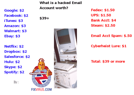 fixvirus-com-hackedemailaccountworth