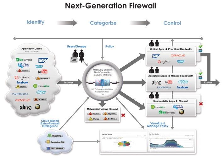 ngfw_large-sonicwall
