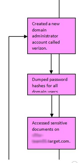 domainhacked