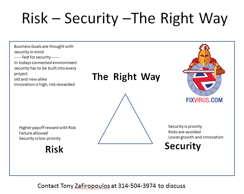 Risk-Security-TheRightWay
