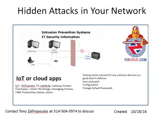 Hidden Hacks In Network