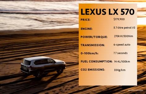 Lexus LX 570 Specs