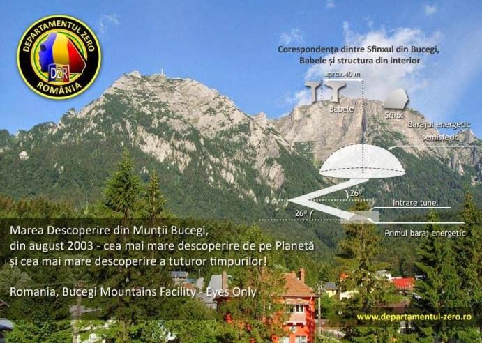 Há evidências de bases extraterrestres na Terra? 3