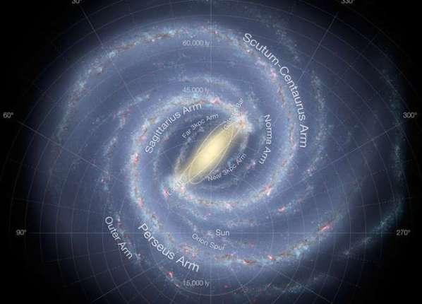 Impressão artística da Via Láctea