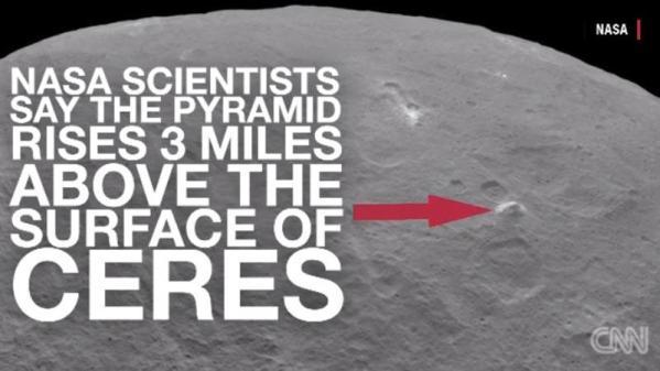 piramide em Ceres