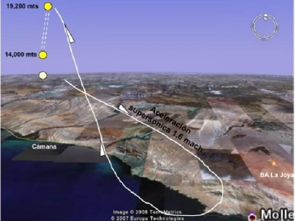 Huerta diagrama de voo