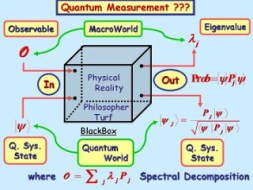 QuantumMeasurement