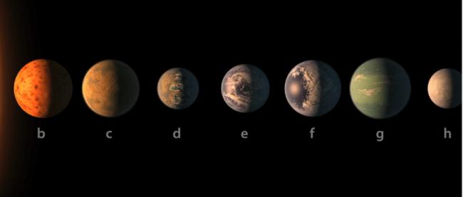 Mega-Telescópio Espacial James Webb irá examinar as atmosferas desses planetas.