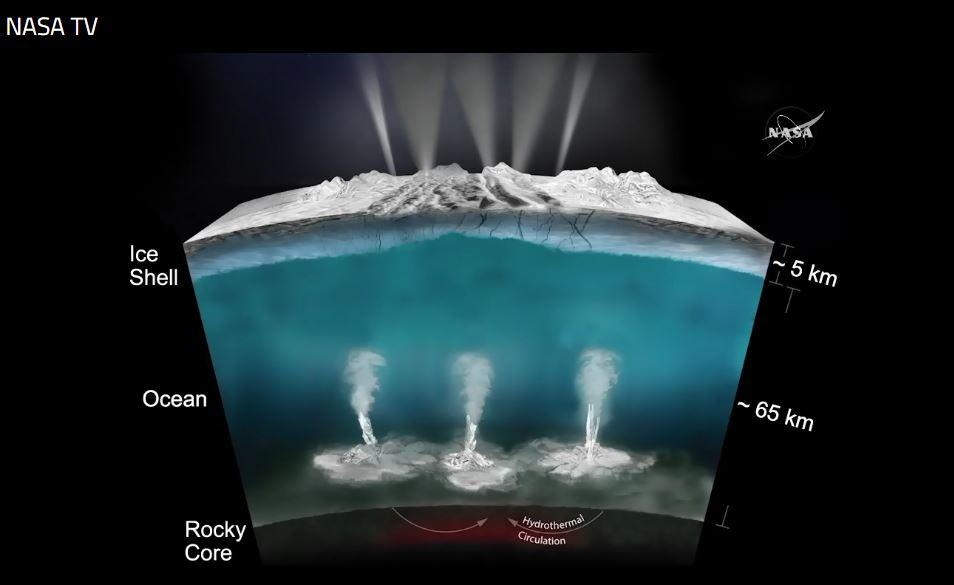 Conferência de imprensa da NASA indica que pode haver vida fora da Terra 1