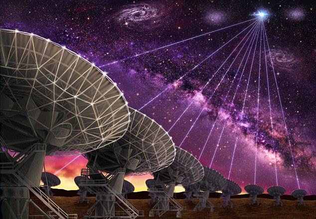 se os alienígenas entrassem em contato conosco