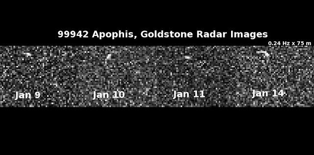 colisão do asteroide Apophis com a Terra