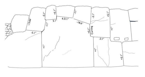 Escrita oculta de 30.000 anos em Sacsayhuamán poderia reescrever nossa história 3