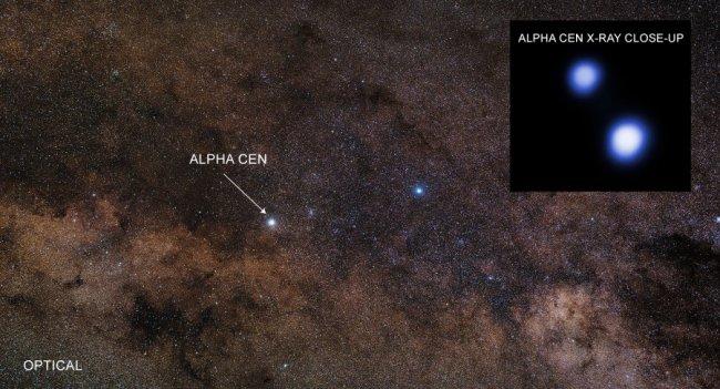 NASA diz que Alpha Cent AB oferece condição de vida