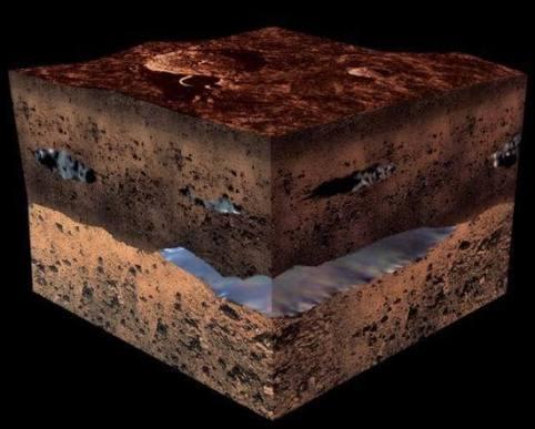 Marte contém oxigênio suficiente para suportar a vida