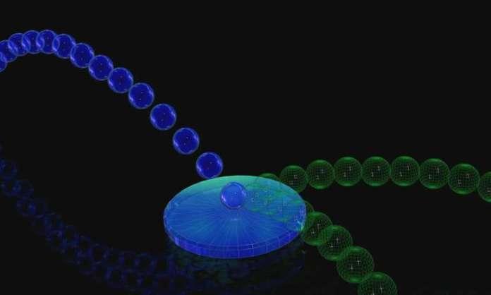 superposição quântica de possíveis futuros