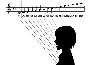 Что значит петь выше? Регистры голоса у вокалиста.