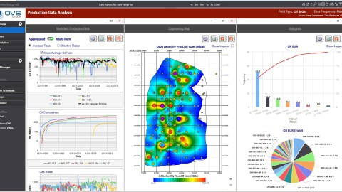 Production Data Analytics