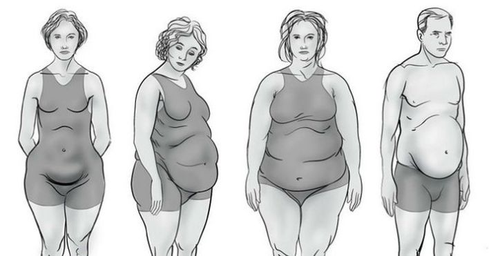 Причины гормональных нарушений