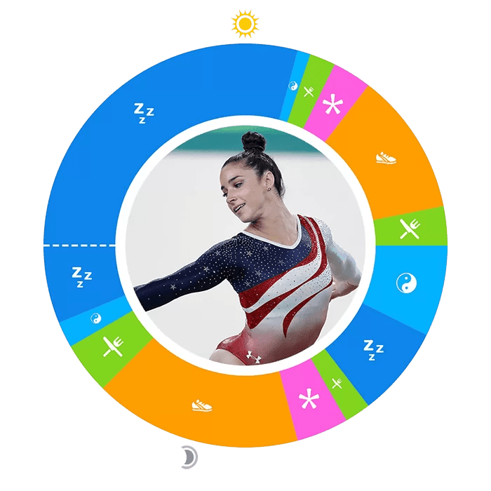 O-AlyRaisman-700-compressed Day in the Life: Aly Raisman