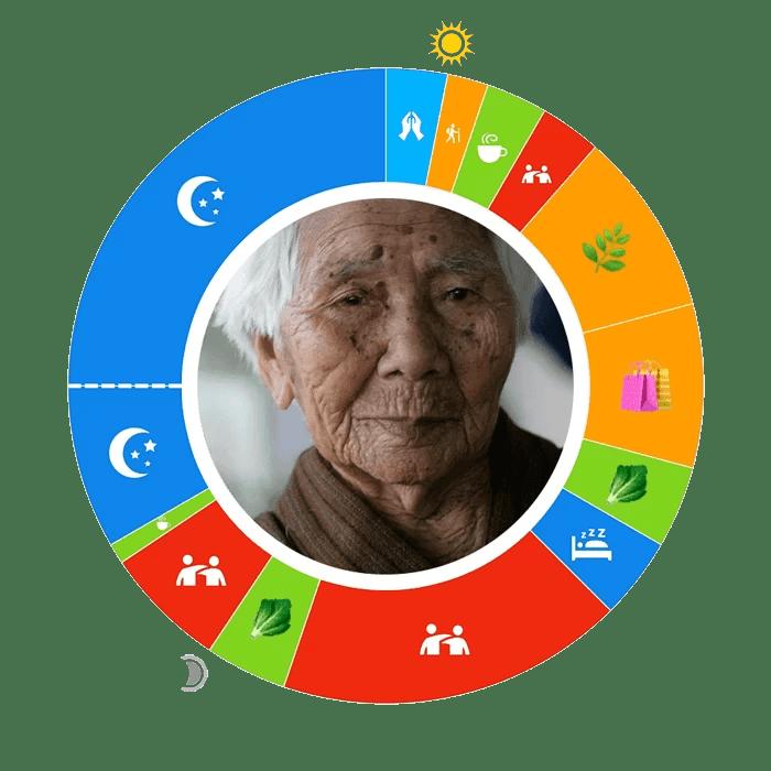 O-Centenarian-1-700Compressed Day in the Life: Ushi Okushima