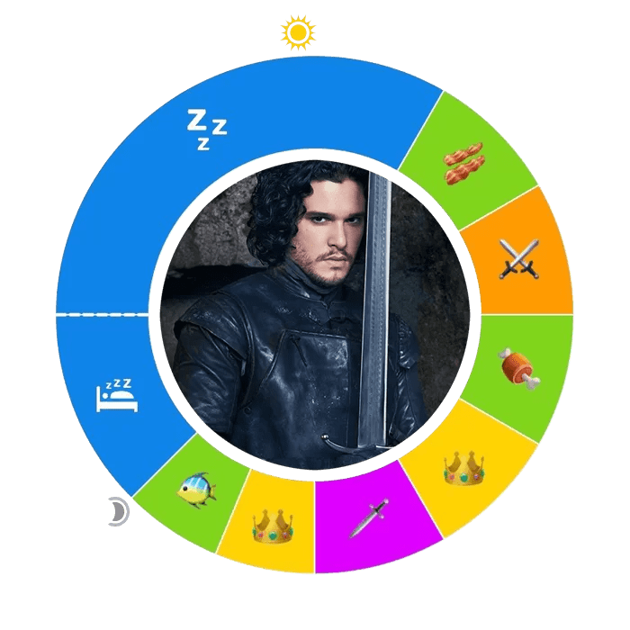 O-JohnSnow-700Compressed Day in the Life: Jon Snow