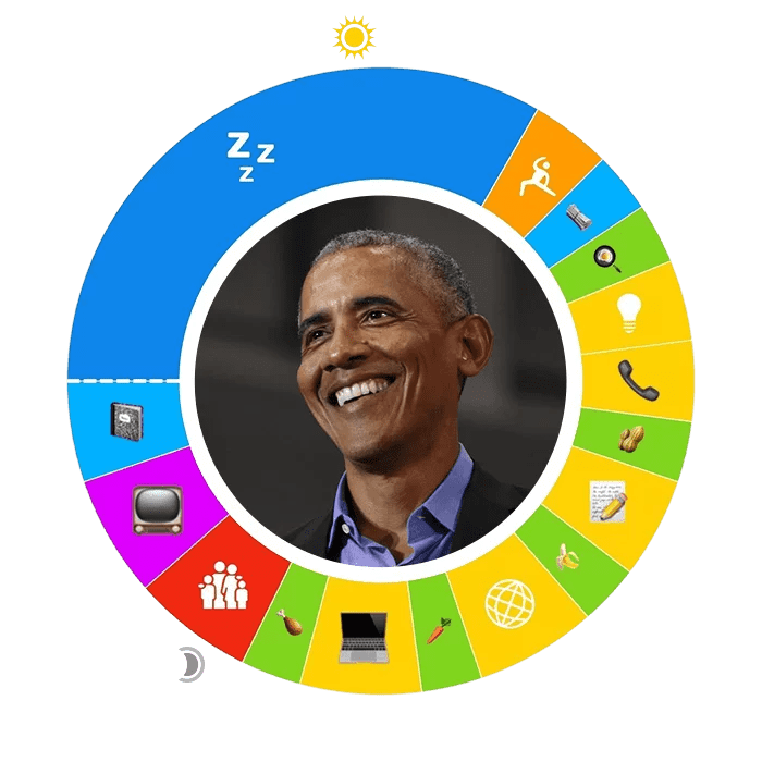 Obama-Barack-O-700Compressed Day in the Life: Barack Obama