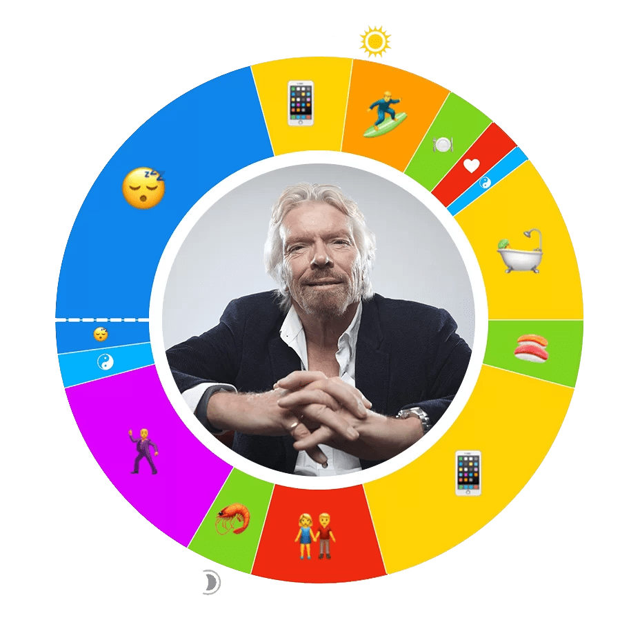 Richard Branson's Owaves Day Plan