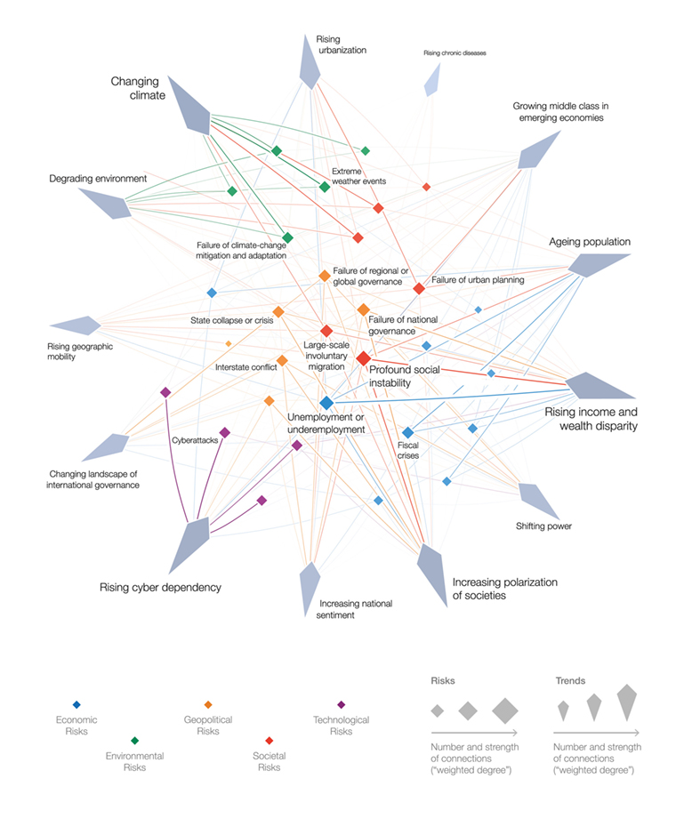 trends_interconnections_map_image