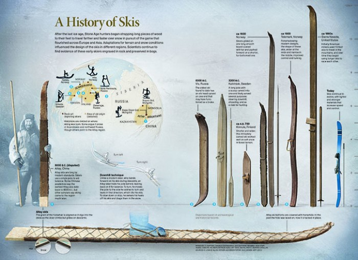 national_geographic_infographic_tacshen_int_10