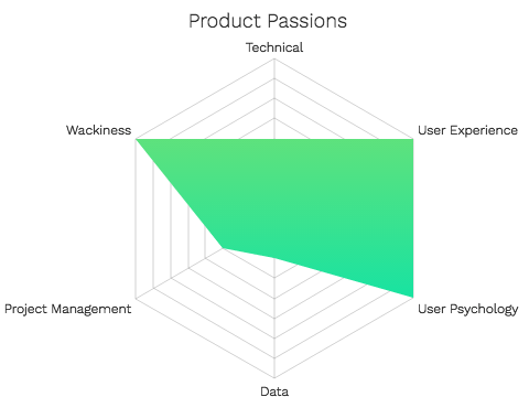 product-passion-1
