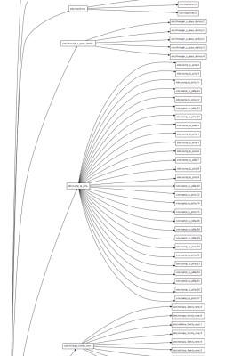sitemap_20090708_3