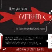 Deception in Online Dating