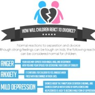 Divorce Tips for your Children