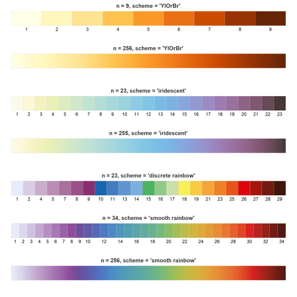 Sequential color schemes