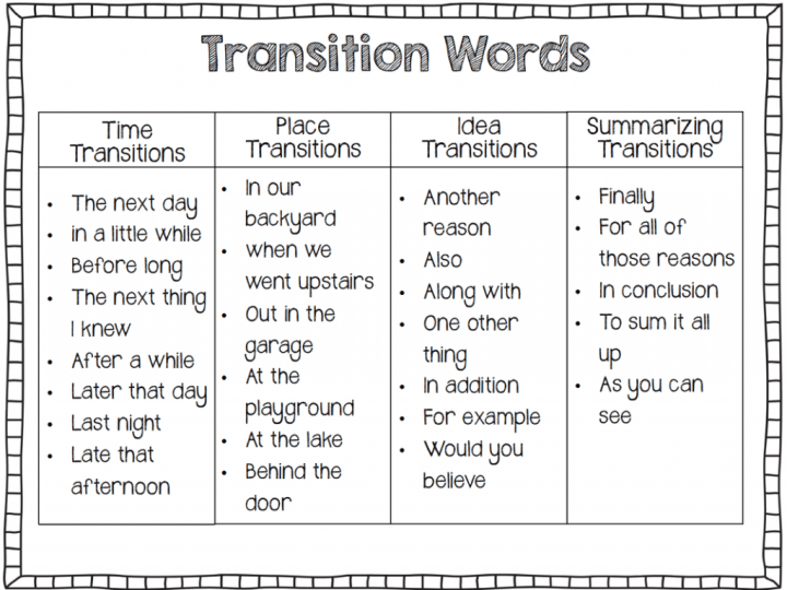 Good transition words for an essay