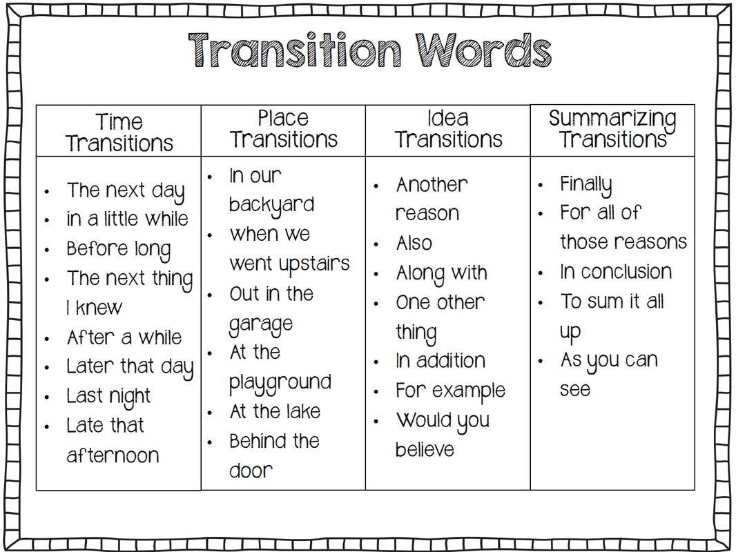 Great transition words for essays