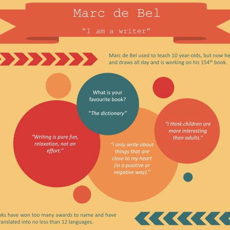 Interview with: Marc de Bel 30