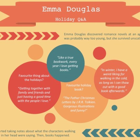 Romance author - holiday Q&A: Emma Douglas 21