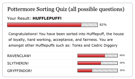 Quiz: the ultimate sorting quiz 1