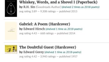 Best Poetry Books