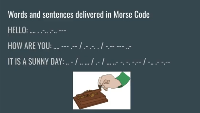 words typed in Morse Code
